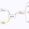 可视化布局模块开发分享